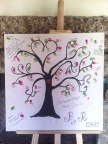 Momentos WP_árbol de firmas
